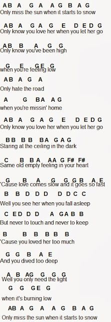 Flute Sheet Music: Search results for LET HER GO