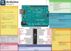 Arduino-Quick Reference (repinned just so I know where it is when I need it)