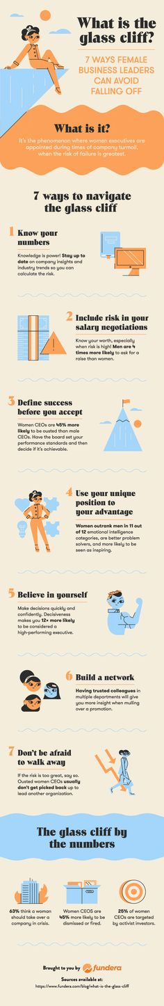 The Glass Cliff: 7 Ways Female Business Leaders Can Avoid Falling Off (infographic) Ginni Rometty, What Is Glass, London Stock Exchange, Leadership Roles, Business Women, Business Leaders, Business Tips, Career Advice, Cliff