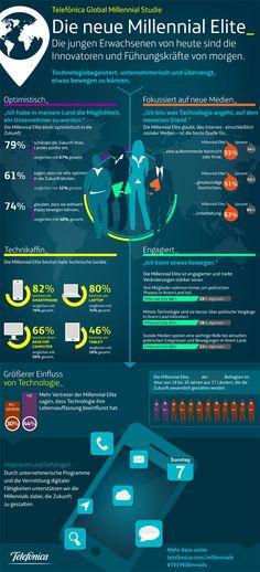 Telefonica Millennial Studie 2013: Infografik Millennial Elite
