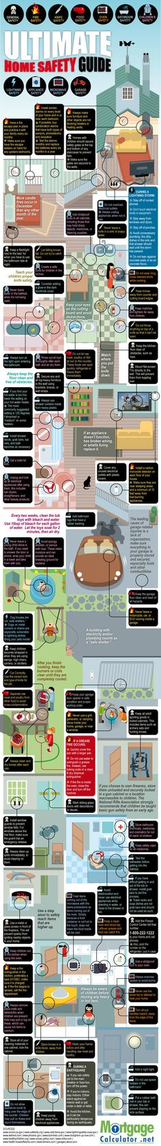 Ultimate Home Safety Guide [Infographic] Home Safety Tips, Home Security Tips, Safety And Security, Family Safety, Child Safety, Home Protection, Personal Safety, Home Safes, Home Defense