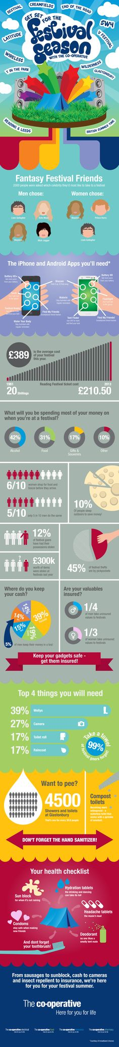 Festival Season Infographic from The Co-operative Group