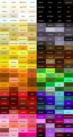 The Color Thesaurus - Ingrid SundbergThe color thesaurus for all your Lularoe Shopping color coordination.Color chart - May eye colors?A color thesaurus for your reference! Eye Color Chart, Color Names Chart, Color Mixing Chart, Color Psychology, Psychology Studies, Creative Colour, Men Design, Colour Board, Color Art