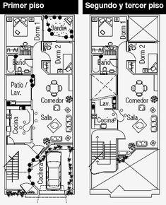 PLANOS DE CASAS GRATIS Y DEPARTAMENTOS EN VENTA: Planos para terrenos de 7m x 18m