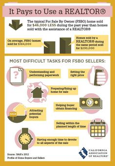 Why it pays to use a REALTOR®! #realestate #infographics