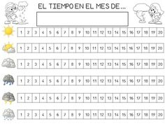 COSITAS PARA EL COLE Calendar Board, Calendar Time, Morning Meeting Board, Weather Calendar, Spanish Classroom, Class Projects, Teaching English, Classroom Management, Worksheets