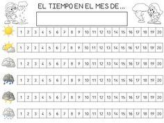 COSITAS PARA EL COLE: ESTADÍSTICA SOBRE TIEMPO