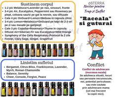 Melaleuca, Doterra, Nasa, Doterra Essential Oils