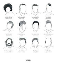 World Cup 2014 footballer's haircuts #Brazil2014