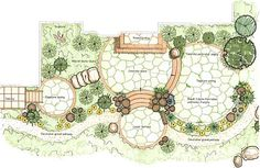 Idea para planos. No con tantos colores. Pero sí sombrear los muros, vegetación...