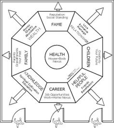 Feng shui my house is out if whack time to simplify for Feng shui home entrance direction