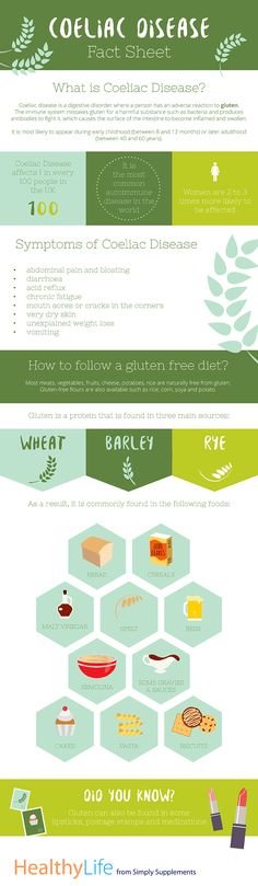 Coeliac disease affects 1 in every 100 people in the UK and is the most common autoimmune disease in the world. Our latest infographic looks at symptoms & tips for following a gluten-free diet.