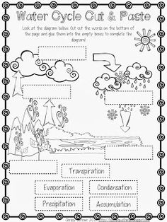 Water cycle activity water cycle game pinterest group water cycle cut and paste worksheet furthermore water cycle worksheets ccuart Images