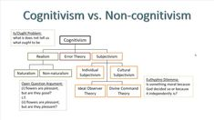 meta ethics overview