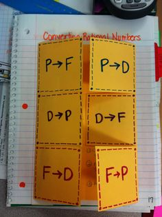 Percents to Fractions to Decimals Foldable