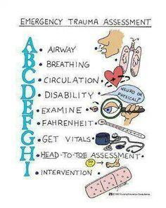 Emergency Trauma Assessment