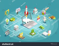 Stock Vector: Financial technology flowchart with basic income mining cryptocurrency blockchain startup unicorn crypto money decorative elements isometric vector illustration Web Design, Vector Design, Graphic Design, Design Ideas, Crypto Money, Blockchain Cryptocurrency, Cryptocurrency News, Isometric Design, Isometric Art