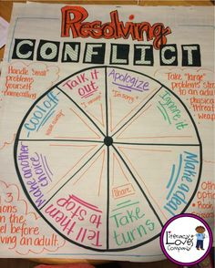 Conflict resolution anchor chart