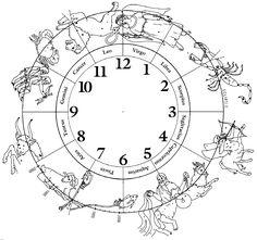 Astrology Calendar, Zodiac Calendar, Virgo Constellation Tattoo, Zodiac Constellations, Name Astrology, Blank Calendar Template, Calendar Printable, Calendar Ideas, 12 Tribes Of Israel