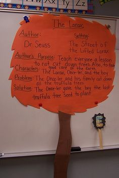 "The Lorax-- ""replant"" the Truffula forest by having the students make their own truffula trees on books of their choice. Very cute hallway display."