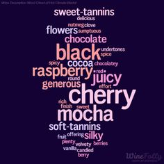 """Wine description word cloud of HOT CLIMATE Merlot wine.  The are the """"notes"""" / flavors you might find in these wines."""