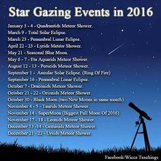 STAR GAZING IN 2016