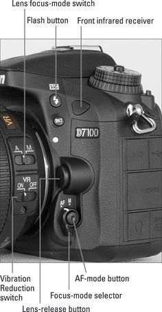 Nikon D7100 For Dummies Cheat Sheet - Dummies