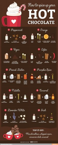 How to spice up your hot chocolate.
