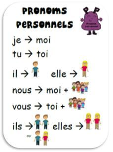 lessons learned ~ lessons not learned French Language Lessons, French Language Learning, French Lessons, Teaching Vocabulary Strategies, Kindergarten Vocabulary, Vocabulary Games, French Flashcards, French Worksheets, French Expressions
