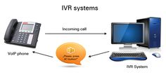 This article share some beneficial details on how you should maximize the utilization of this Interactive Voice Response system (IVRS).