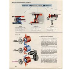 Vintage Infodesign [98] | Visualoop