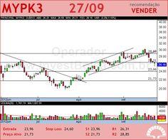 IOCHP-MAXION - MYPK3 - 27/09/2012 #MYPK3 #analises #bovespa