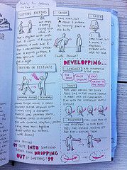UX Sketches and Notes. Beautiful