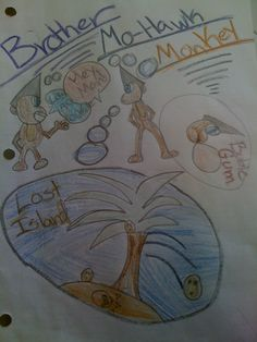 """Brother Mo-Hawk Monkey"" by Little Brother Angel."