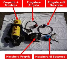 Autoprotettore Drager PA 90 Plus