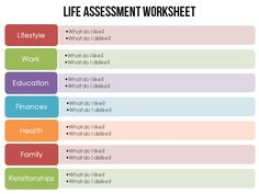 Printables Setting Life Goals Worksheet therapy worksheets and goal settings on pinterest what if you could change your life in just 31 days happy black woman setting worksheet