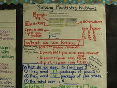 Solving multi-step problems, 5th math, anchor chart (1 of 2)