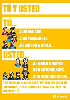 Spanish Language School in Madrid Spanish Language School, Spanish Grammar, Spanish Phrases, Spanish Vocabulary, Spanish 1, Teaching Spanish, Spanish Class, Learn Spanish Free, Learn To Speak Spanish