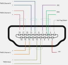 Hdmi Cable Wiring Diagram Inside To Rca Hdmi, Hdmi