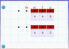 Numbers for the interactive whiteboard Interactive Whiteboard, Integers, Place Values, Numeracy, Bar Chart, Bar Graphs, Numbers