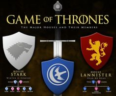 Game of Thrones: The Major Houses and Their Members - 8 Bit Nerds shares the best funny pics, video games, sci-fi, fantasy, comic, and cosplay pics on the internet!