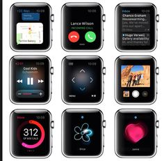 Some of the possibilities of the Apple watch