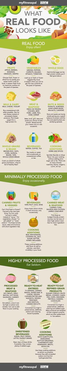 You don't need to make a crazy healthy eating resolution in 2016, but if you want to do something, just try to eat more REAL food and less PROCESSED stuff.