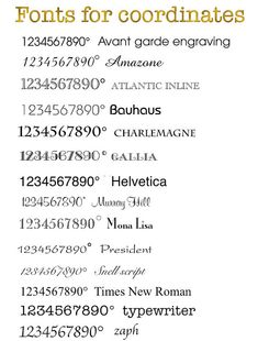 Image result for coordinate fonts