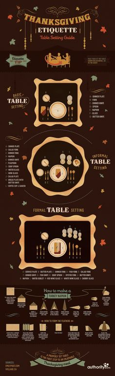 Infographic: A Table Setting Guide For Thanksgiving