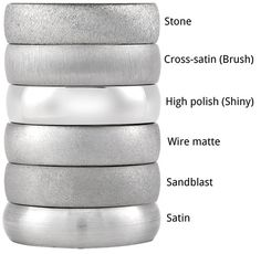 Comparison of jewelry finishes.  Handy.