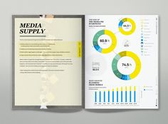 MagnaGlobal Media Economy Report Vol.2 by Martin Oberhäuser, via Behance