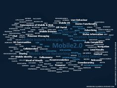 Mobile 2.0 Tag Cloud ... found on Stefan63 board