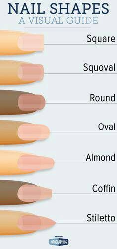 Nail Shapes A Visual Guide!!! #Beauty #Musely #Tip
