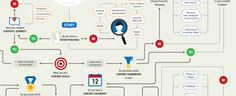 10 Steps to Dominate Local SEO via@seomonitor #seo #businesstips http://www.seomonitor.com/blog/10-steps-to-dominate-local-seo
